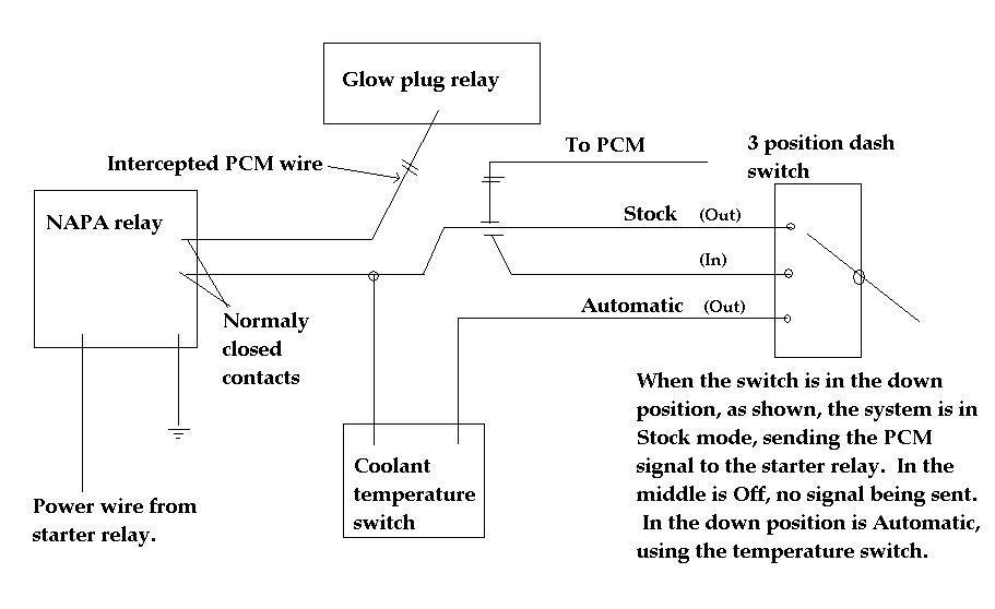 GPRdiagram lb7 glow plug relay wiring diagram wiring diagram and schematic oex relay wiring diagram at alyssarenee.co